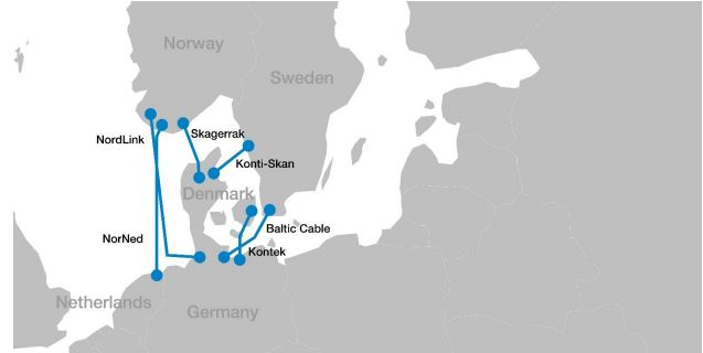 Interconnections between Nordpool zone and continental Europe grid. ABB white paper about Nordlink. March 2015.
